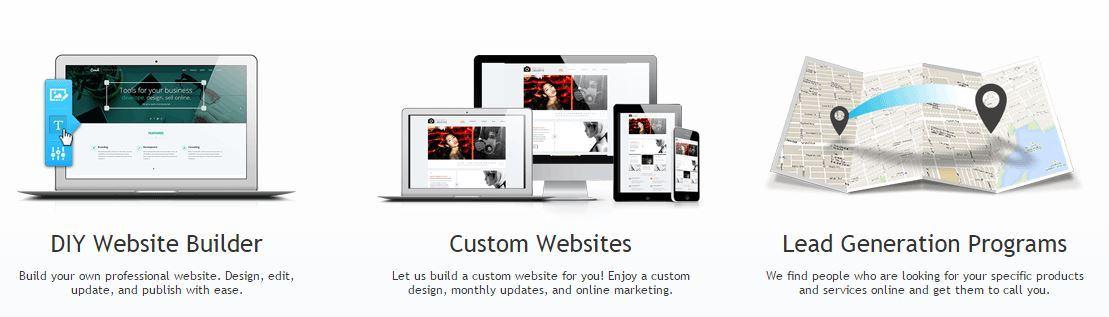 Servicios al registrar dominios en Register.com