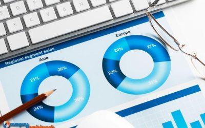 Improvely: Optimiza tus campañas de Marketing Online