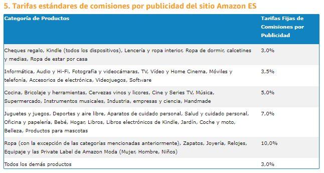 Comisiones de Amazon Afiliados .es